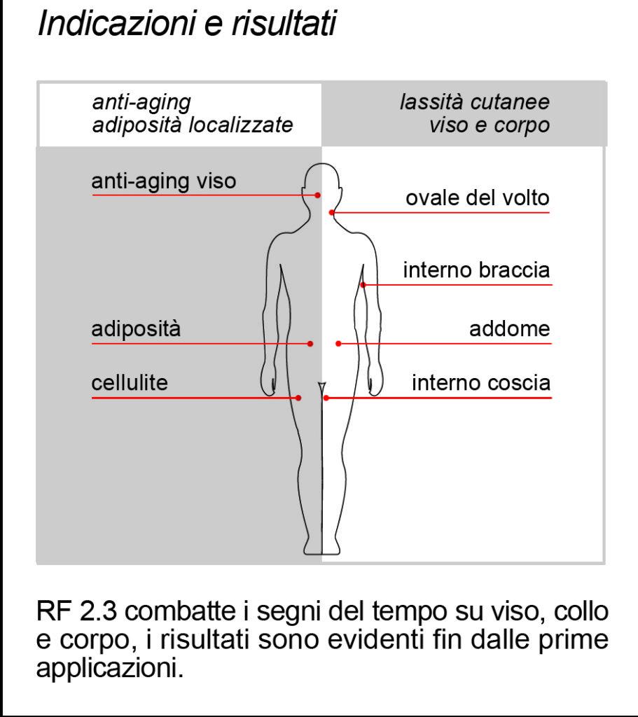 radiofrequenza erf 2.3